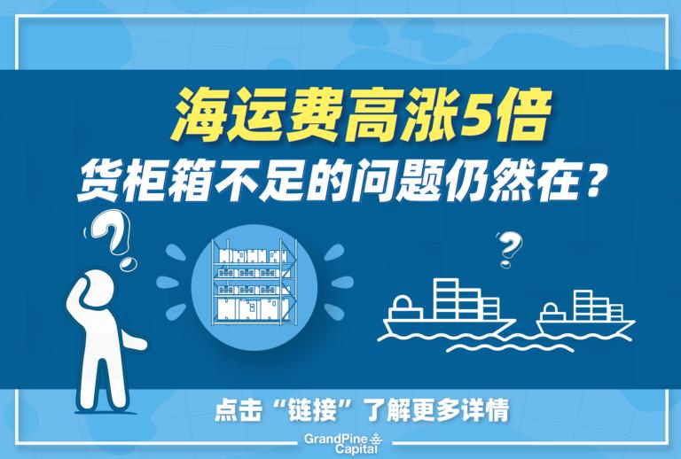 每周股市焦点 – 海运费高涨5倍,货柜箱不足的问题依然在?